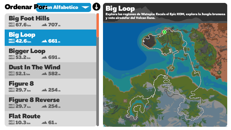 Ruta Zwift Watopia Big loop