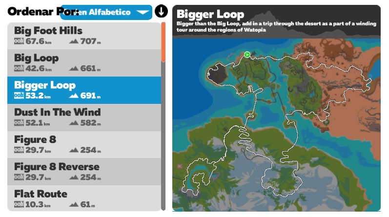 Ruta de Zwift Watopia Bigger Loop