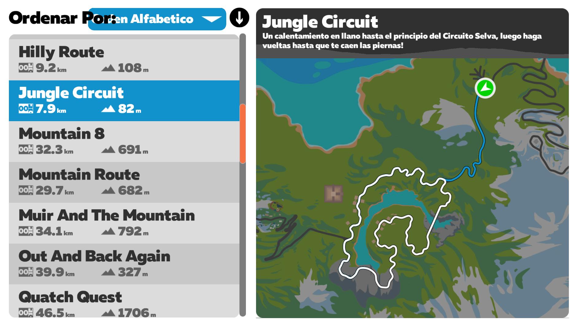 Ruta zwift Jungle Circuit