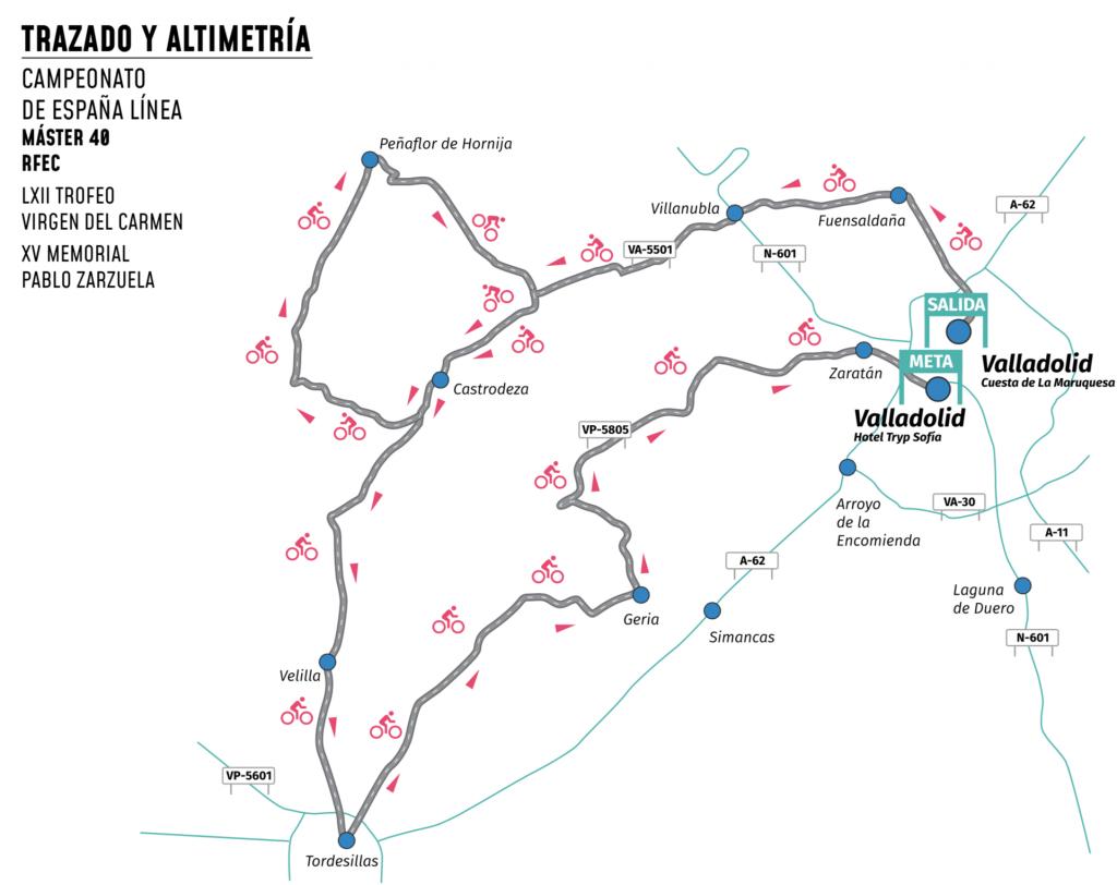 Recorrido Master 40 campeonato españa ciclismo 2021