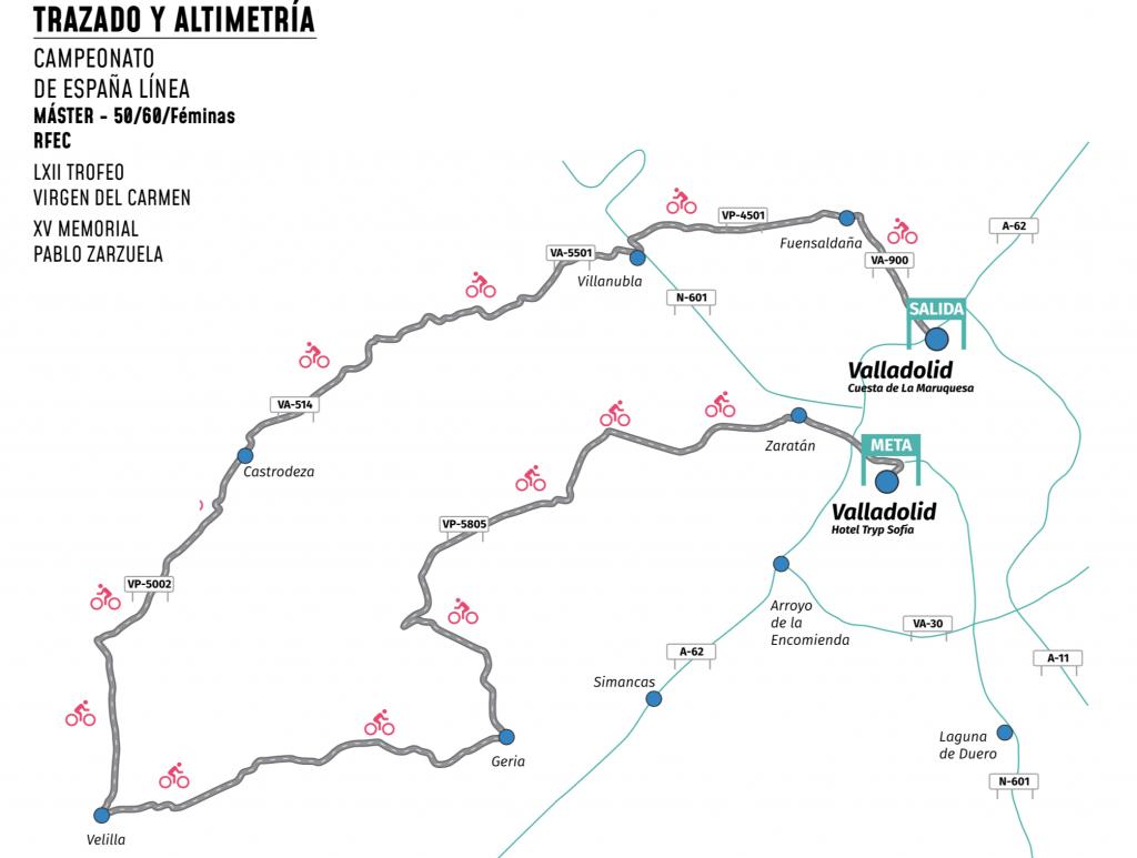 Recorrido Master 50 / 60 y féminas campeonato españa ciclismo 2021